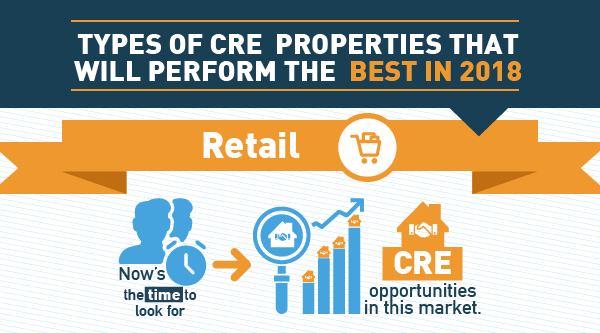 best-performing-cre-properties