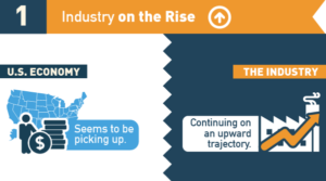 industry-on-the-rise