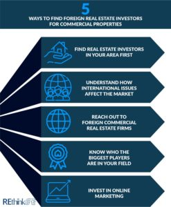 tips-to-find-international-cre-investors
