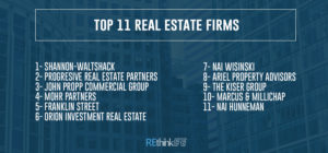 top-real-estate-firms